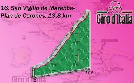 Italiako Giroa